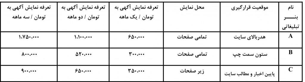 هزینه تبلیغات شیراز1400