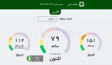 """هوای آلوده شیراز و جای خالی """"هشدار هوای ناسالم"""""""