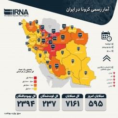 تعداد مبتلایان کرونا در فارس به ۱۳۳ نفر رسید