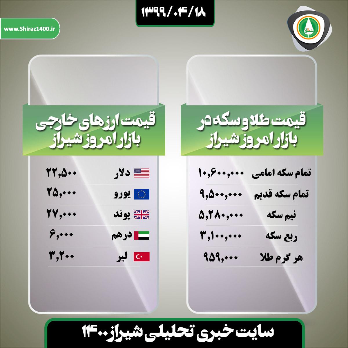 قیمت طلا و ارز در بازار امروز شیراز / ۱۸ تیر ۹۹