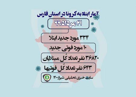 آمار کرونا در فارس و شیراز / ۲۱ مرداد ۹۹