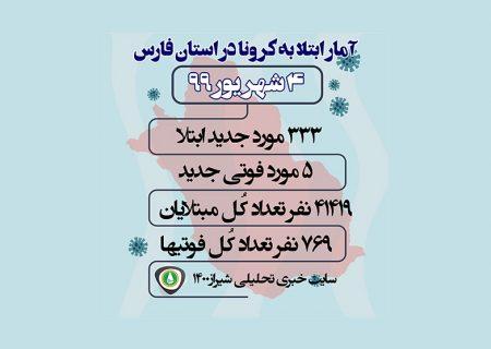 آمار مبتلایان به کرونا در فارس و شیراز / ۴ شهریور ۹۹