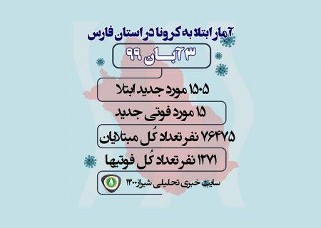 آمار مبتلایان به کرونا در فارس و شیراز / ۳ آبان ۹۹