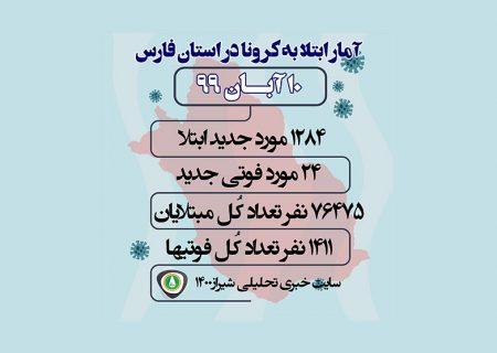 آمار مبتلایان به کرونا در فارس و شیراز / ۱۰ آبان ۹۹