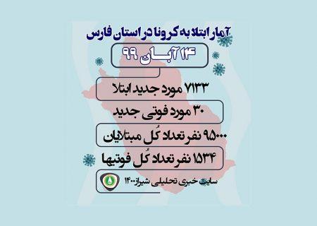 آمار مبتلایان به کرونا در فارس و شیراز / ۱۴ آبان ۹۹