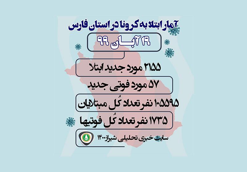 آمار مبتلایان به کرونا در فارس و شیراز / ۱۹ آبان ۹۹