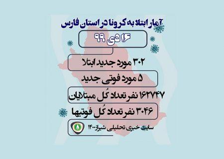 آمار مبتلایان به کرونا در فارس و شیراز / ۱۶ دی ۹۹