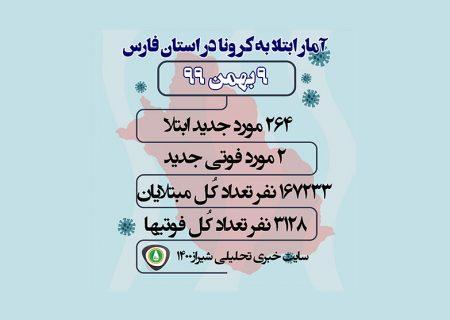 آمار مبتلایان به کرونا در فارس و شیراز / ۹ بهمن ۹۹